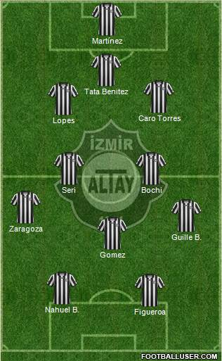 Altay 5-3-2 football formation