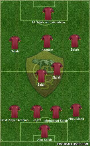 AS Roma 5-3-2 football formation