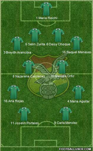 Bolivia 4-4-1-1 football formation