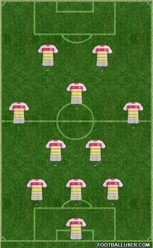 Scotland 3-5-2 football formation
