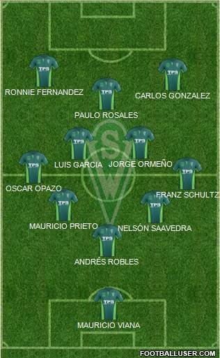 CD Santiago Wanderers S.A.D.P. 5-3-2 football formation
