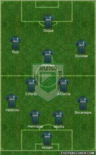 CDC Atlético Nacional 4-2-3-1 football formation