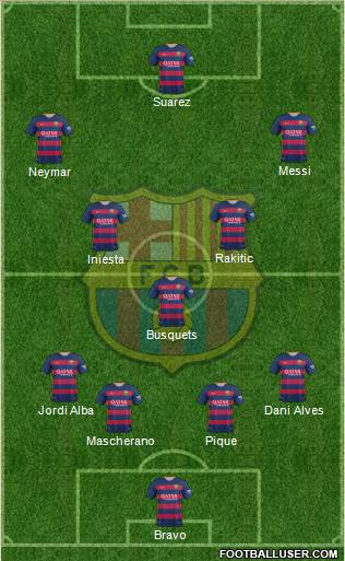 F.C. Barcelona football formation