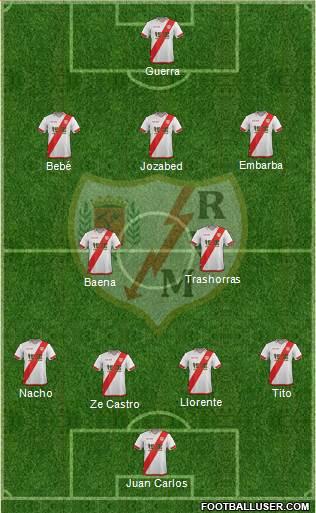Rayo Vallecano de Madrid S.A.D. 4-1-3-2 football formation