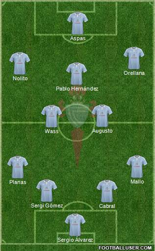 R.C. Celta S.A.D. 4-5-1 football formation