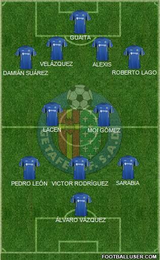Getafe C.F., S.A.D. 4-3-2-1 football formation