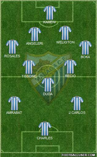Málaga C.F., S.A.D. 4-3-3 football formation