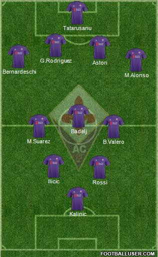 Fiorentina 4-3-2-1 football formation
