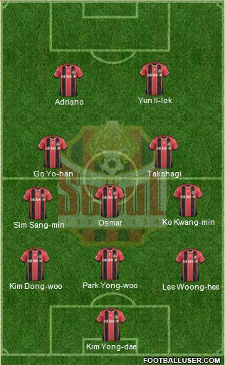 FC Seoul 5-3-2 football formation