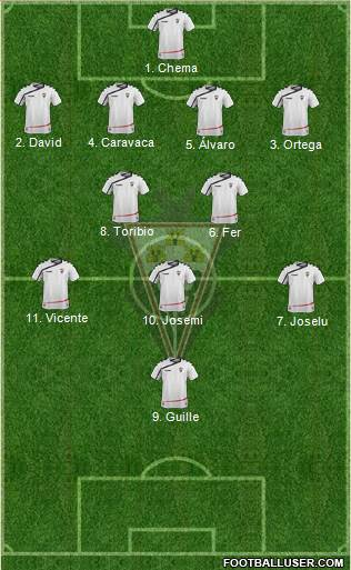 Albacete B., S.A.D. 3-5-1-1 football formation