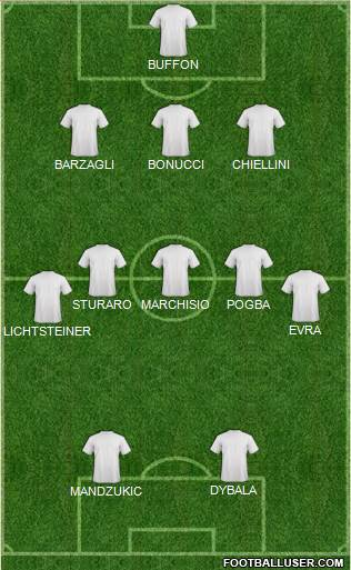 Champions League Team 3-5-2 football formation