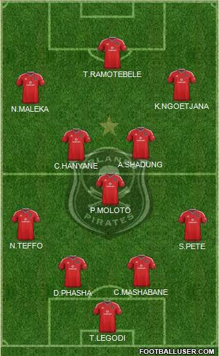Orlando Pirates 4-3-3 football formation