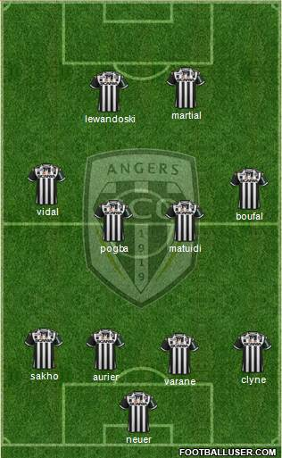 Angers SCO 4-4-2 football formation