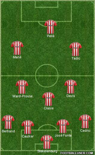 Southampton 4-3-2-1 football formation