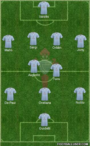 R.C. Celta S.A.D. 4-2-3-1 football formation