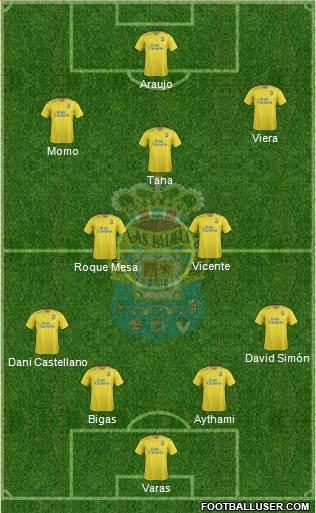 U.D. Las Palmas S.A.D. 4-5-1 football formation
