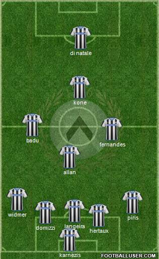 Udinese 5-4-1 football formation
