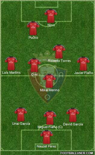 C. At. Osasuna 3-5-2 football formation