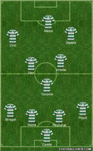 Celtic 4-3-3 football formation