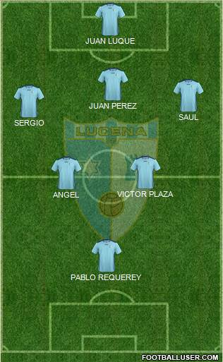 Lucena C.F. 3-4-3 football formation