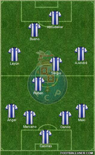 Futebol Clube do Porto - SAD 4-2-2-2 football formation