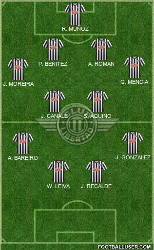 C Libertad 4-4-2 football formation