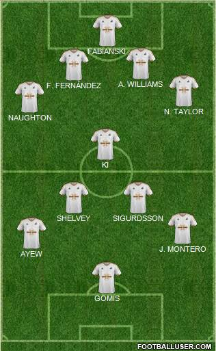 Swansea City 4-2-2-2 football formation