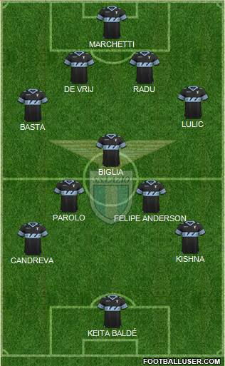 S.S. Lazio 4-1-4-1 football formation