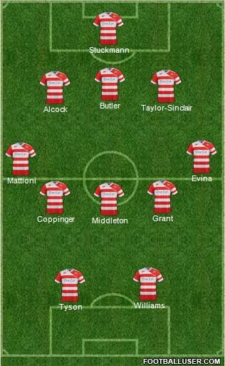 Doncaster Rovers 5-3-2 football formation