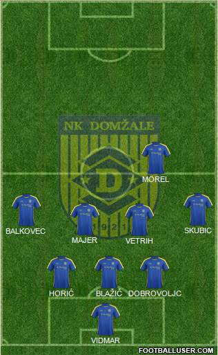 NK Domzale 3-4-2-1 football formation