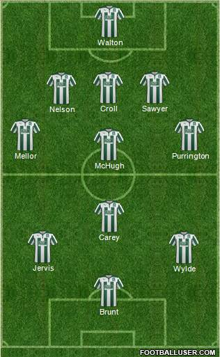 Plymouth Argyle 5-4-1 football formation