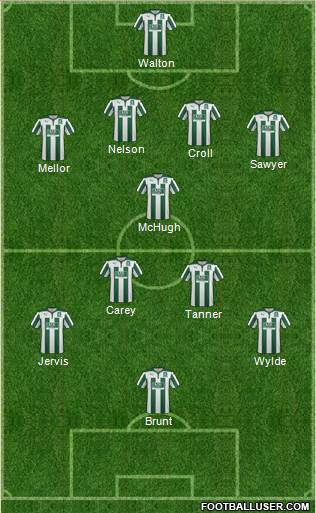 Plymouth Argyle 4-3-3 football formation