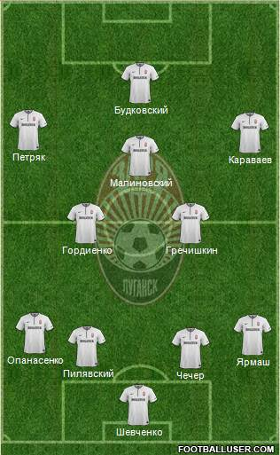 Zorya Lugansk 4-2-3-1 football formation