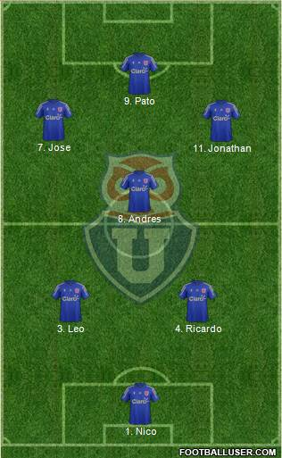 CF Universidad de Chile 3-4-3 football formation