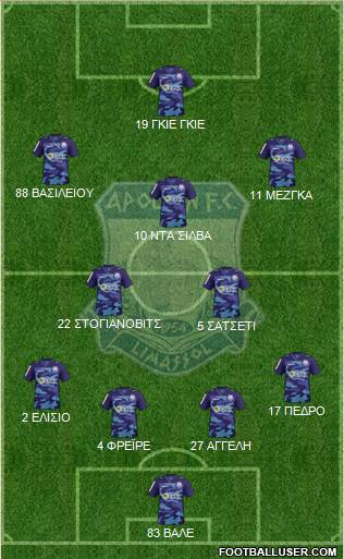 AMO Apollon Limassol 3-5-2 football formation