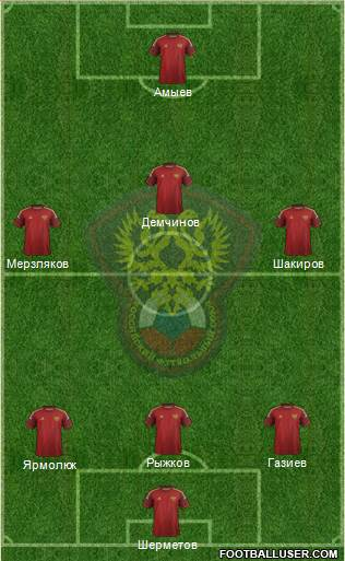 Russia 4-2-1-3 football formation