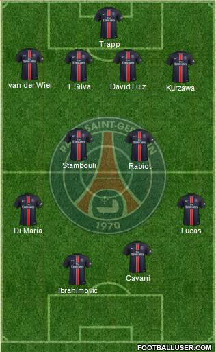 Paris Saint-Germain 4-2-2-2 football formation