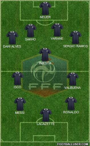 France 4-3-3 football formation