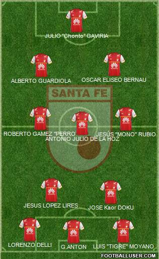 Santa Fe CD 3-5-1-1 football formation