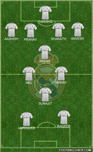 Real Madrid C.F. 4-3-1-2 football formation