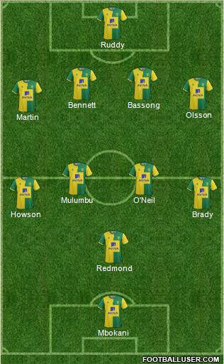 Norwich City 4-2-1-3 football formation