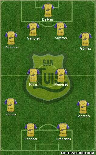 CD San Luis S.A.D.P. 4-4-2 football formation