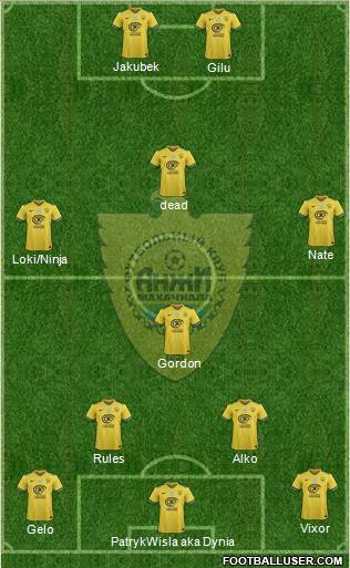 Anzhi Makhachkala 3-5-2 football formation