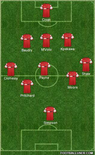 Leyton Orient 5-3-2 football formation