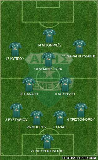 Aris Limassol 4-2-1-3 football formation