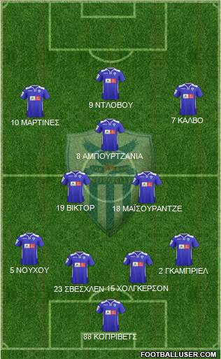 AE Anorthosis Famagusta 4-2-1-3 football formation