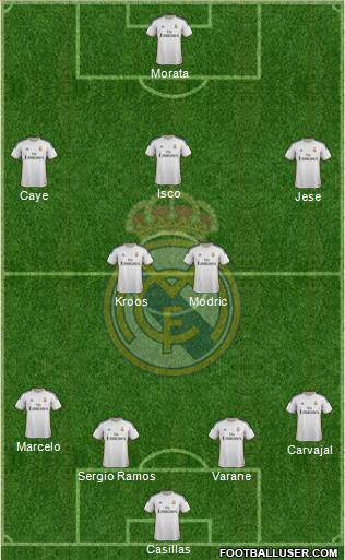 R. Madrid Castilla 4-5-1 football formation