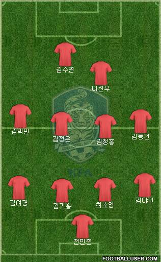 South Korea 4-4-2 football formation