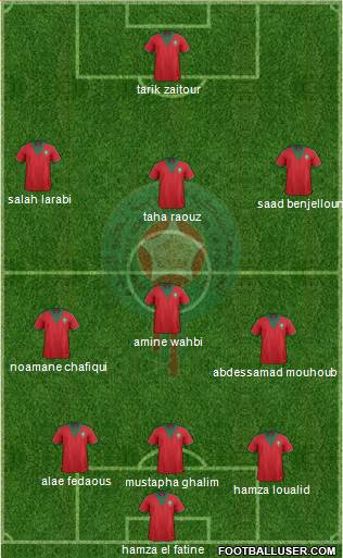 Morocco 3-4-2-1 football formation