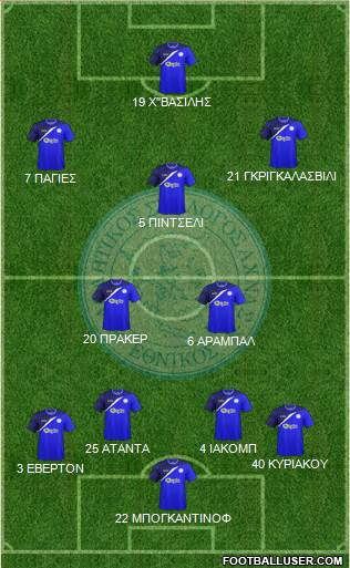 AS Ethnikos Achnas 4-2-3-1 football formation